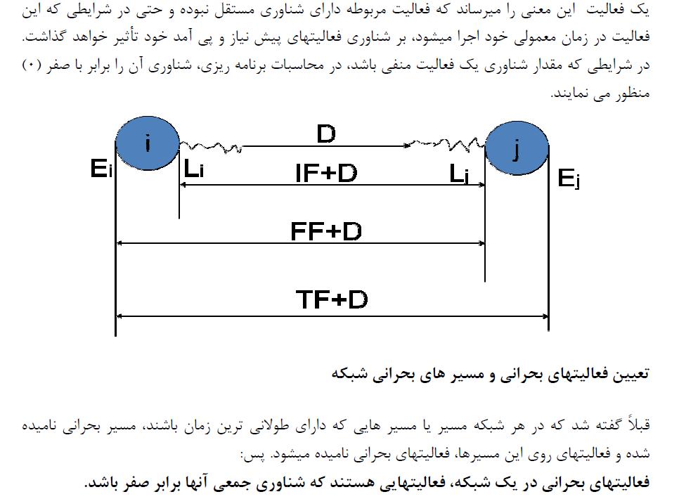 جزوه کامل و عالی مدیریت و کنترل پروژه دکتر امیر عباس شجاعی