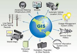 پاورپوینت آشنایی با سیستم های اطلاعات جغرافیایی (GIS)
